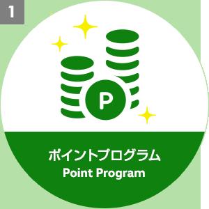 ポイントプログラム